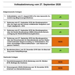 Urnenabstimmung vom 27.09.2020